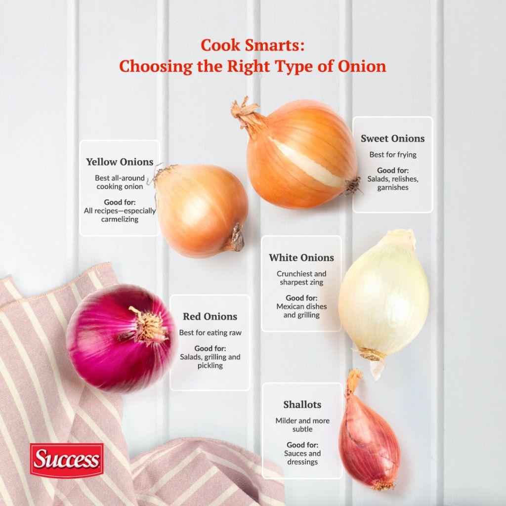 choosing-onion-types-cook-smarts